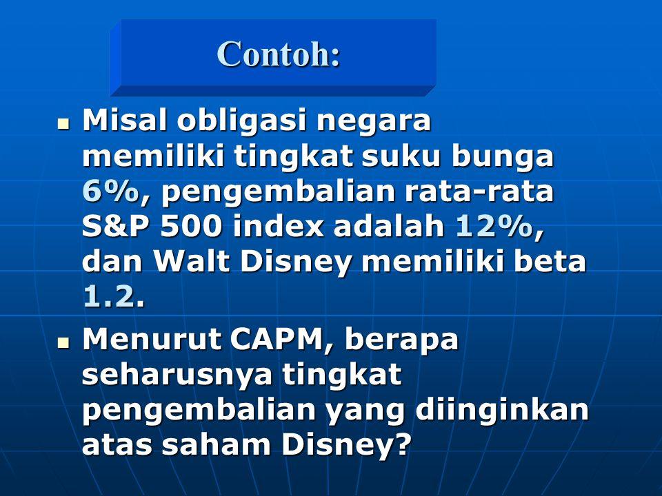Contoh: Misal obligasi negara memiliki tingkat suku bunga 6%, pengembalian rata-rata S&P 500 index adalah 12%, dan Walt Disney memiliki beta 1.2.