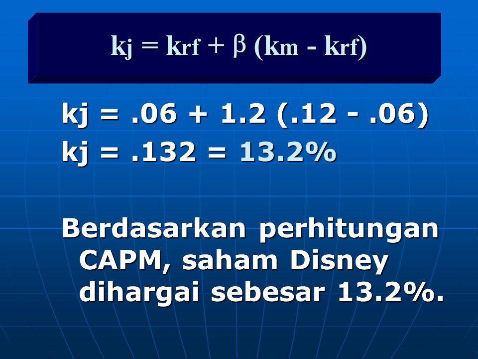 kj = krf + (km - krf) b kj = .06 + 1.2 (.12 - .06) kj = .132 = 13.2%