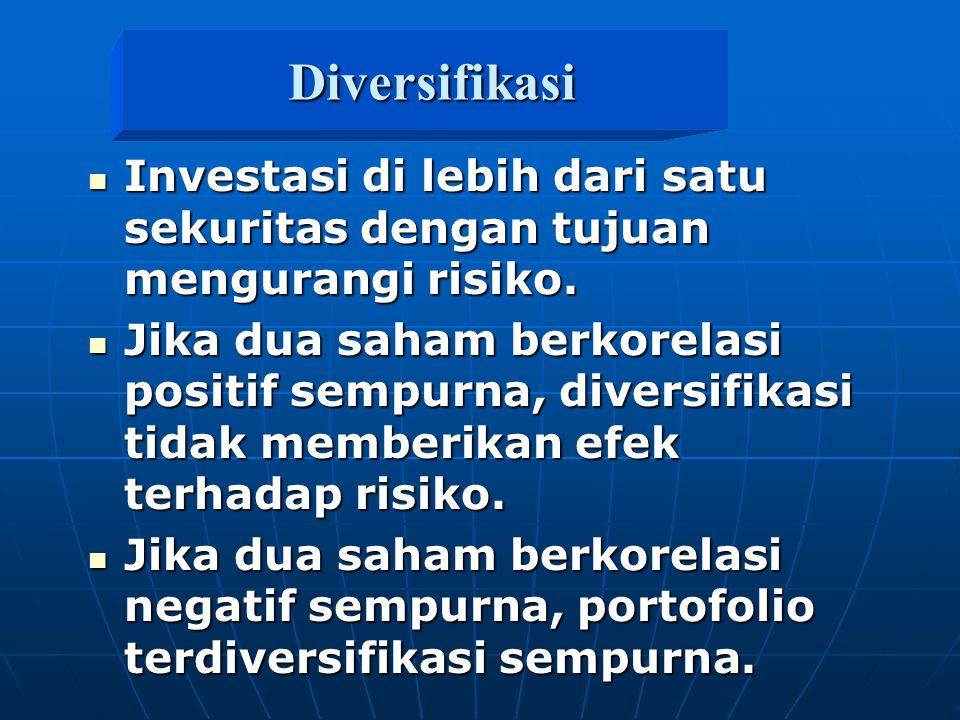 Diversifikasi Investasi di lebih dari satu sekuritas dengan tujuan mengurangi risiko.