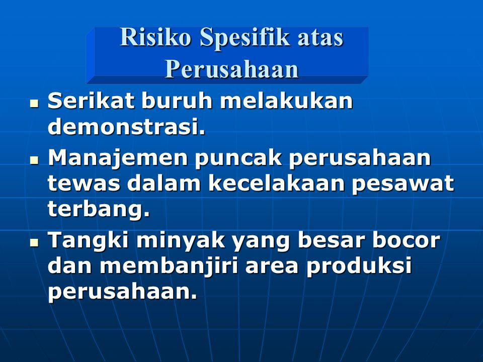 Risiko Spesifik atas Perusahaan