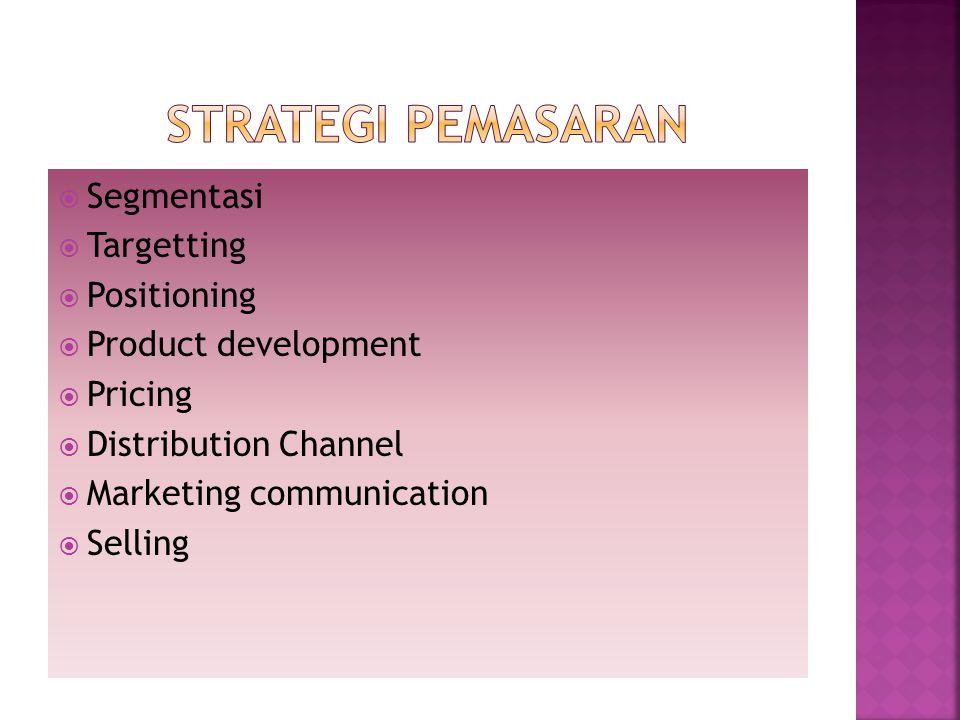 Strategi pemasaran Segmentasi Targetting Positioning