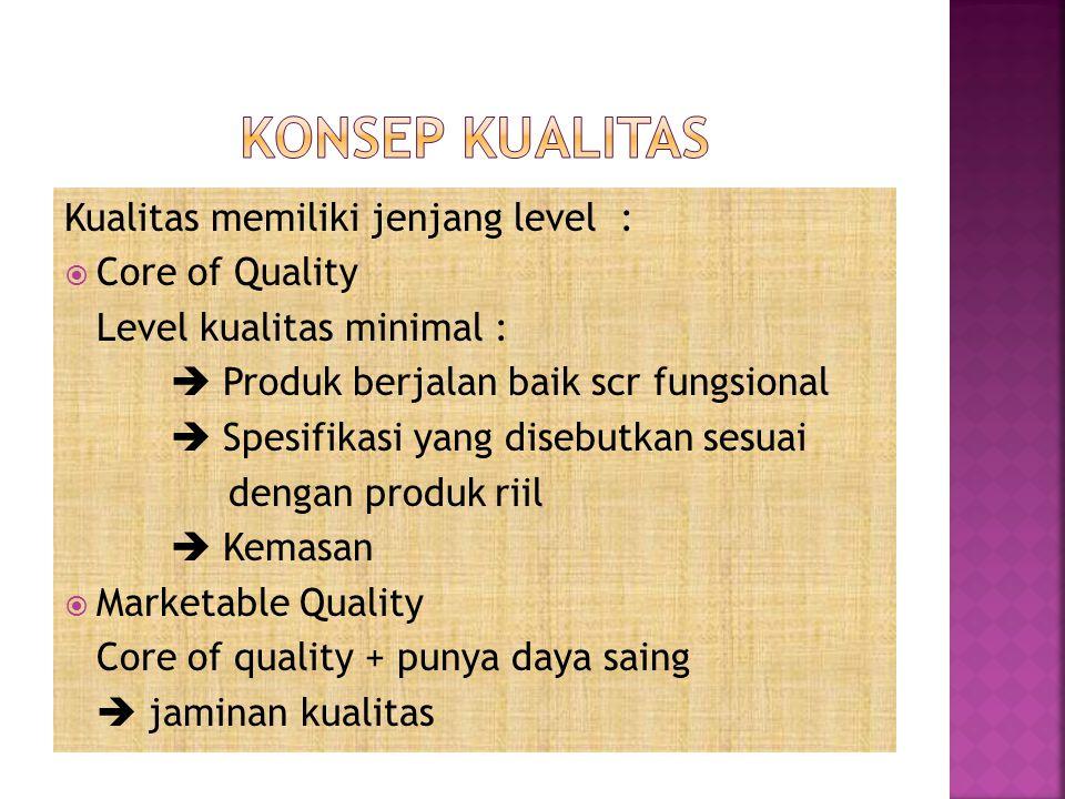 Konsep kualitas Kualitas memiliki jenjang level : Core of Quality