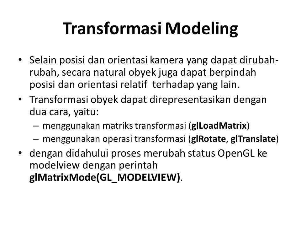 Transformasi Modeling