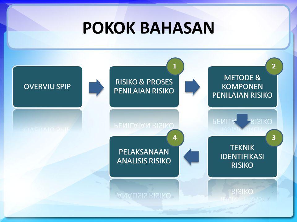 POKOK BAHASAN METODE & KOMPONEN PENILAIAN RISIKO