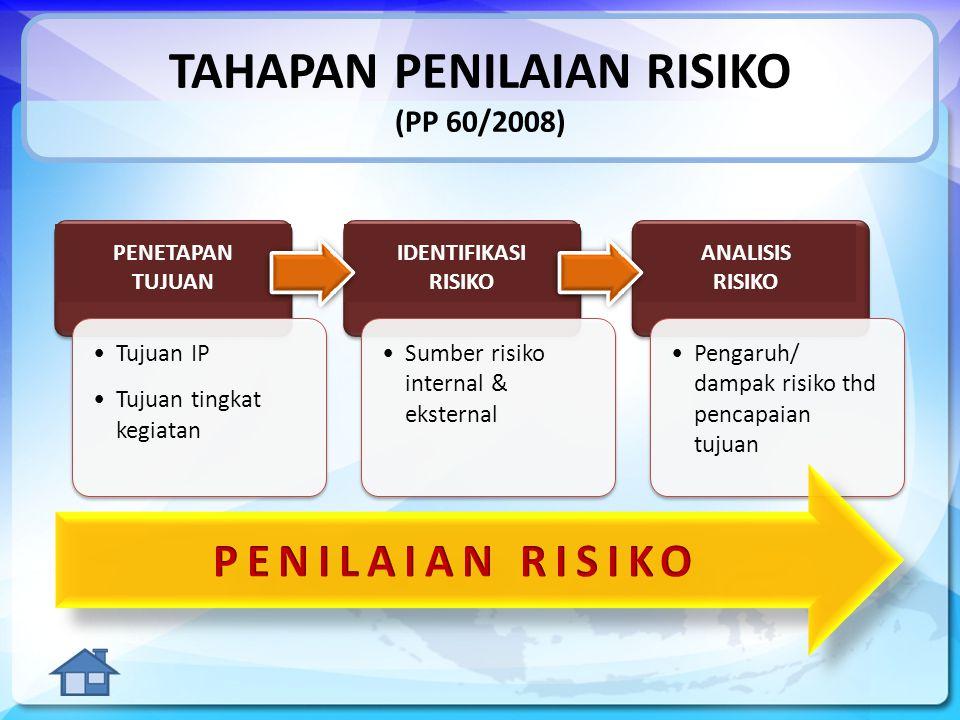 TAHAPAN PENILAIAN RISIKO (PP 60/2008)