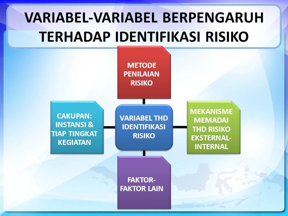 VARIABEL-VARIABEL BERPENGARUH TERHADAP IDENTIFIKASI RISIKO