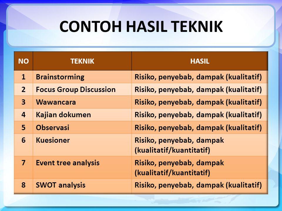 CONTOH HASIL TEKNIK 1 Brainstorming