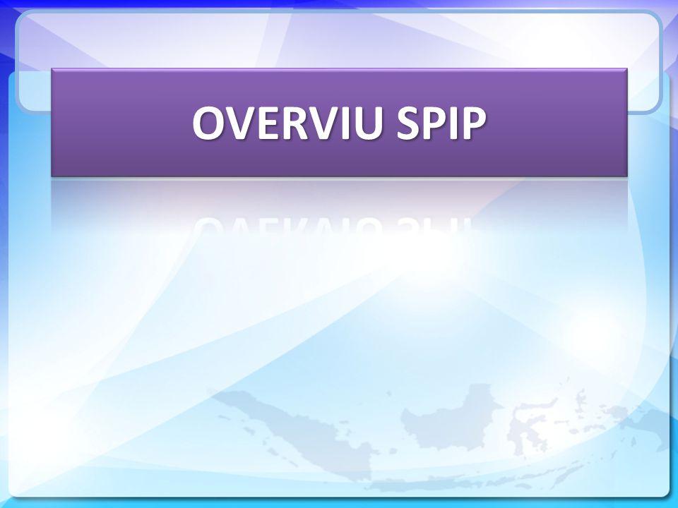 OVERVIU SPIP