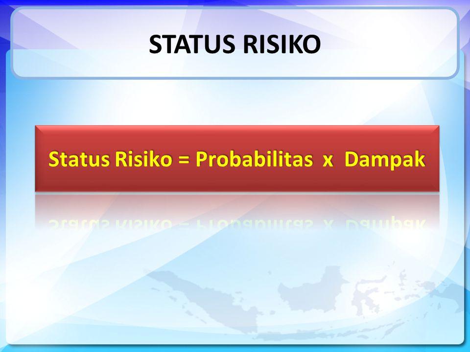 Status Risiko = Probabilitas x Dampak