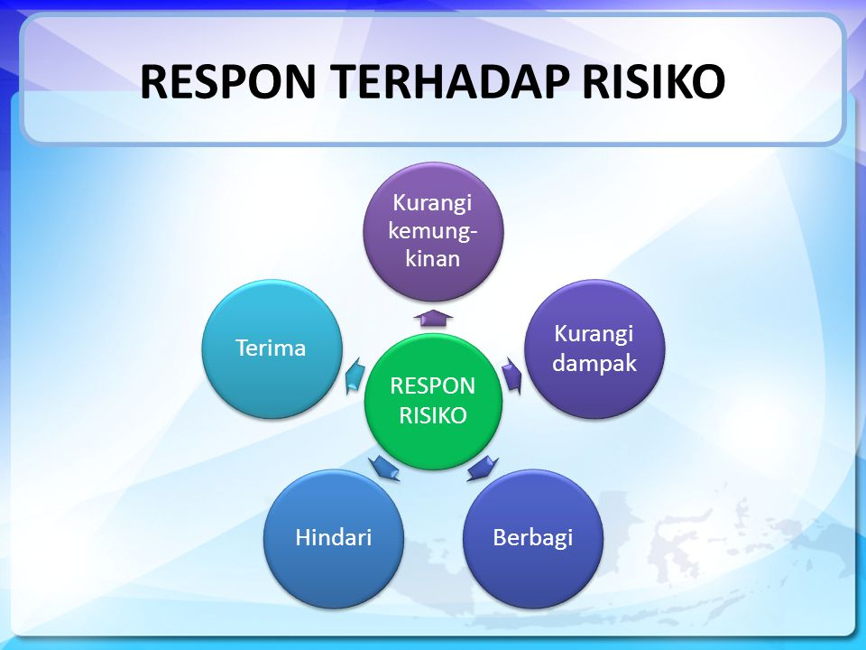RESPON TERHADAP RISIKO