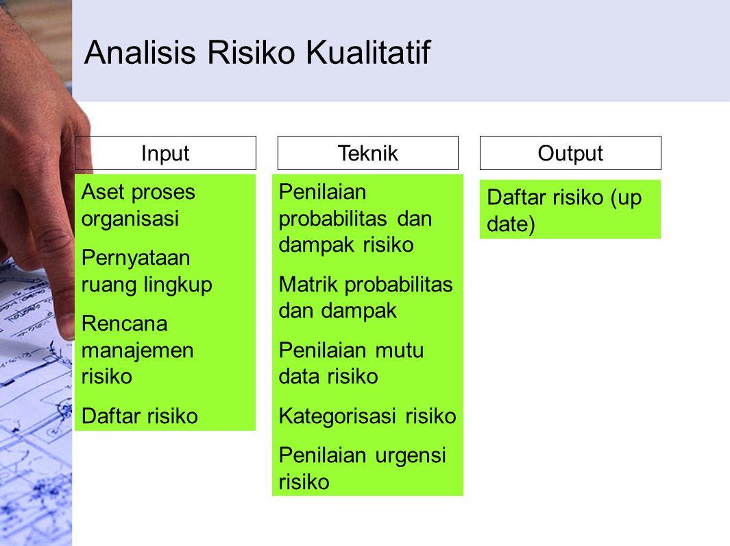 Analisis Risiko Kualitatif