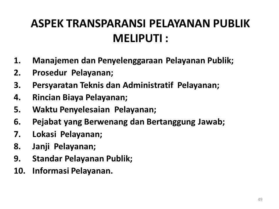 ASPEK TRANSPARANSI PELAYANAN PUBLIK MELIPUTI :
