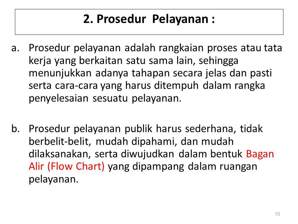 2. Prosedur Pelayanan :