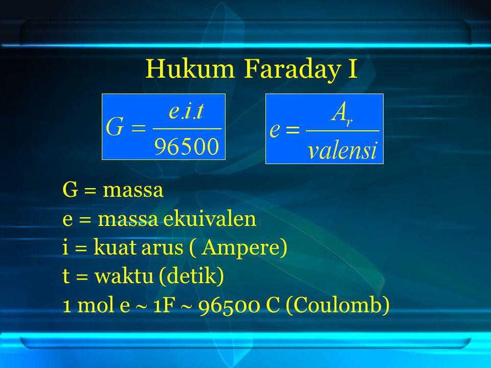 Hukum Faraday I G = massa e = massa ekuivalen i = kuat arus ( Ampere)