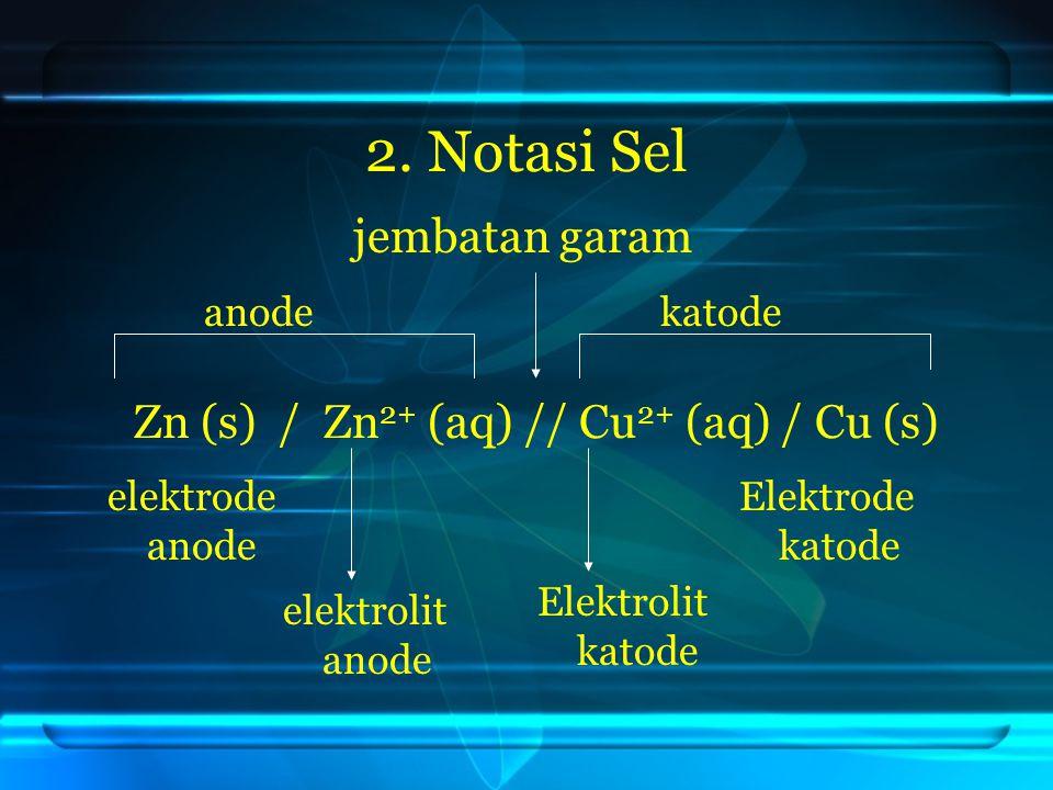 2. Notasi Sel jembatan garam Zn (s) / Zn2+ (aq) // Cu2+ (aq) / Cu (s)