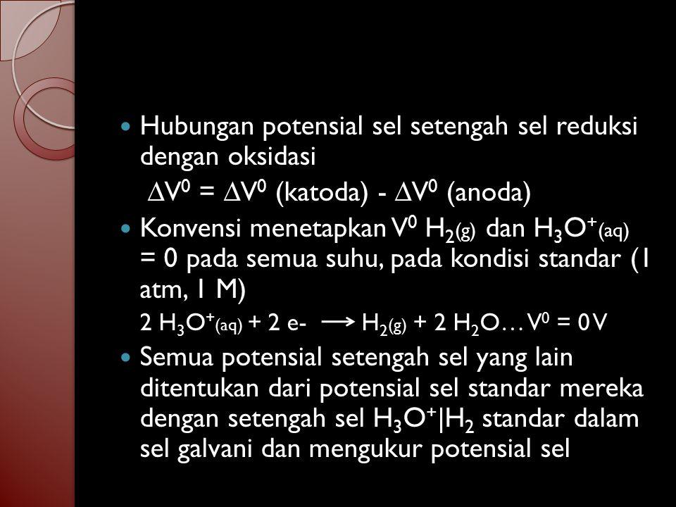 Hubungan potensial sel setengah sel reduksi dengan oksidasi
