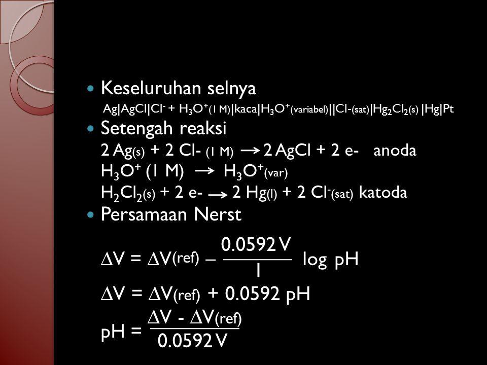 Ag|AgCl|Cl- + H3O+(1 M)|kaca|H3O+(variabel)||Cl-(sat)|Hg2Cl2(s) |Hg|Pt
