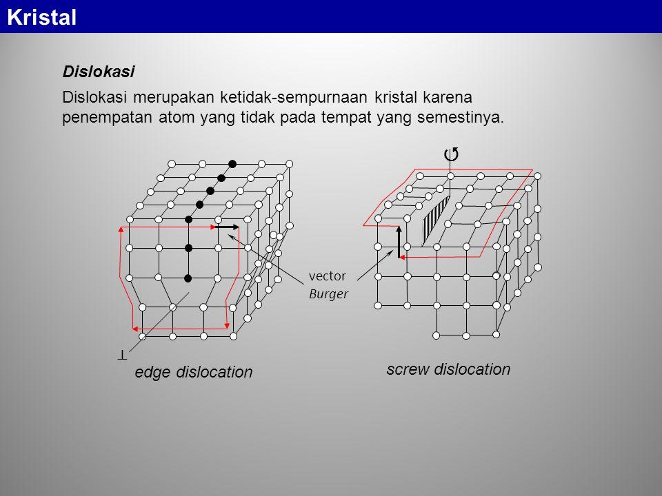 Kristal Dislokasi. Dislokasi merupakan ketidak-sempurnaan kristal karena penempatan atom yang tidak pada tempat yang semestinya.