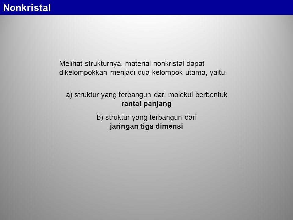 Nonkristal Melihat strukturnya, material nonkristal dapat dikelompokkan menjadi dua kelompok utama, yaitu: