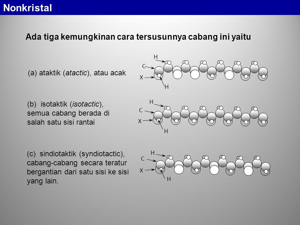 Nonkristal Ada tiga kemungkinan cara tersusunnya cabang ini yaitu