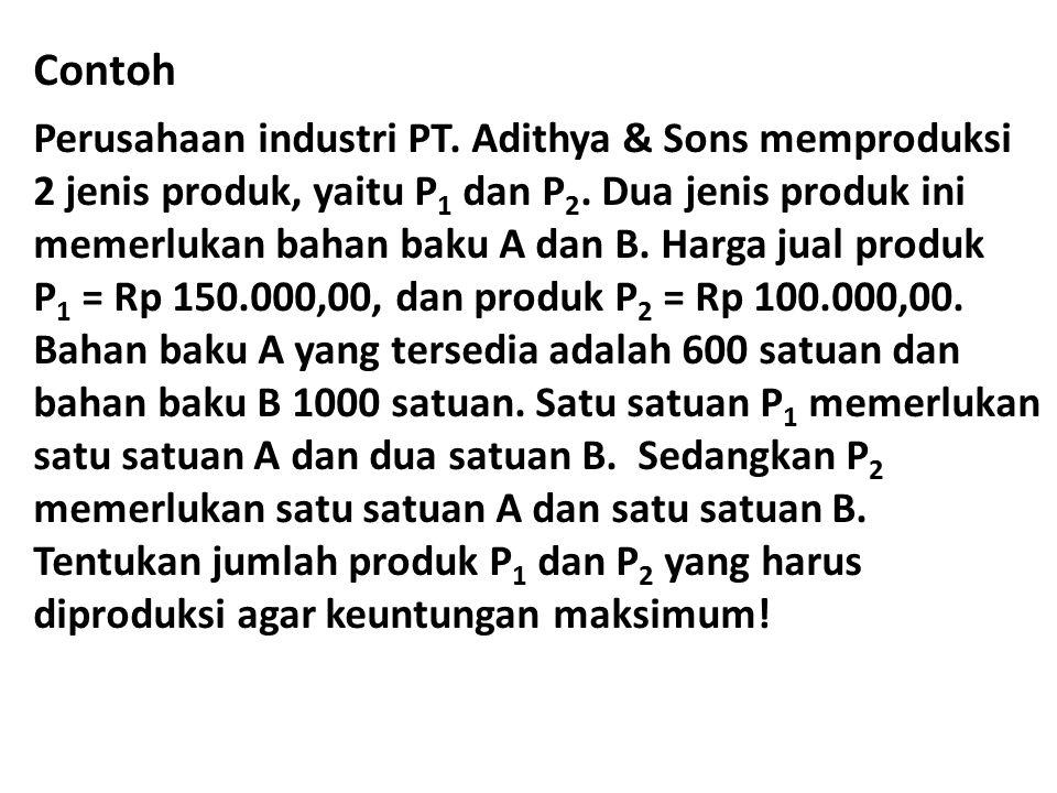 Contoh Perusahaan industri PT. Adithya & Sons memproduksi