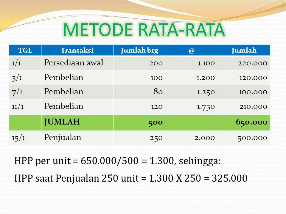 METODE RATA-RATA HPP per unit = 650.000/500 = 1.300, sehingga: