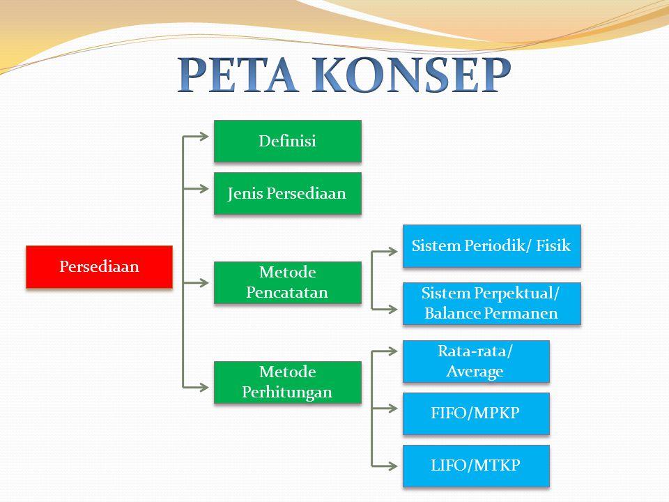 PETA KONSEP Definisi Jenis Persediaan Sistem Periodik/ Fisik