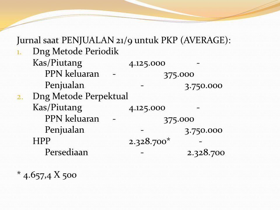 Jurnal saat PENJUALAN 21/9 untuk PKP (AVERAGE):