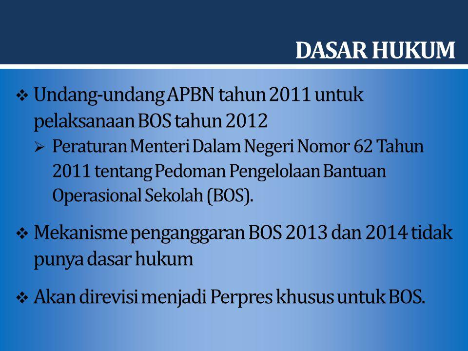 DASAR HUKUM Undang-undang APBN tahun 2011 untuk pelaksanaan BOS tahun 2012.
