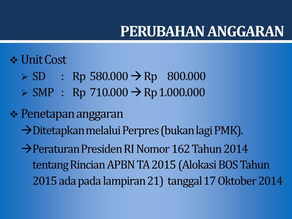 PERUBAHAN ANGGARAN Unit Cost Penetapan anggaran