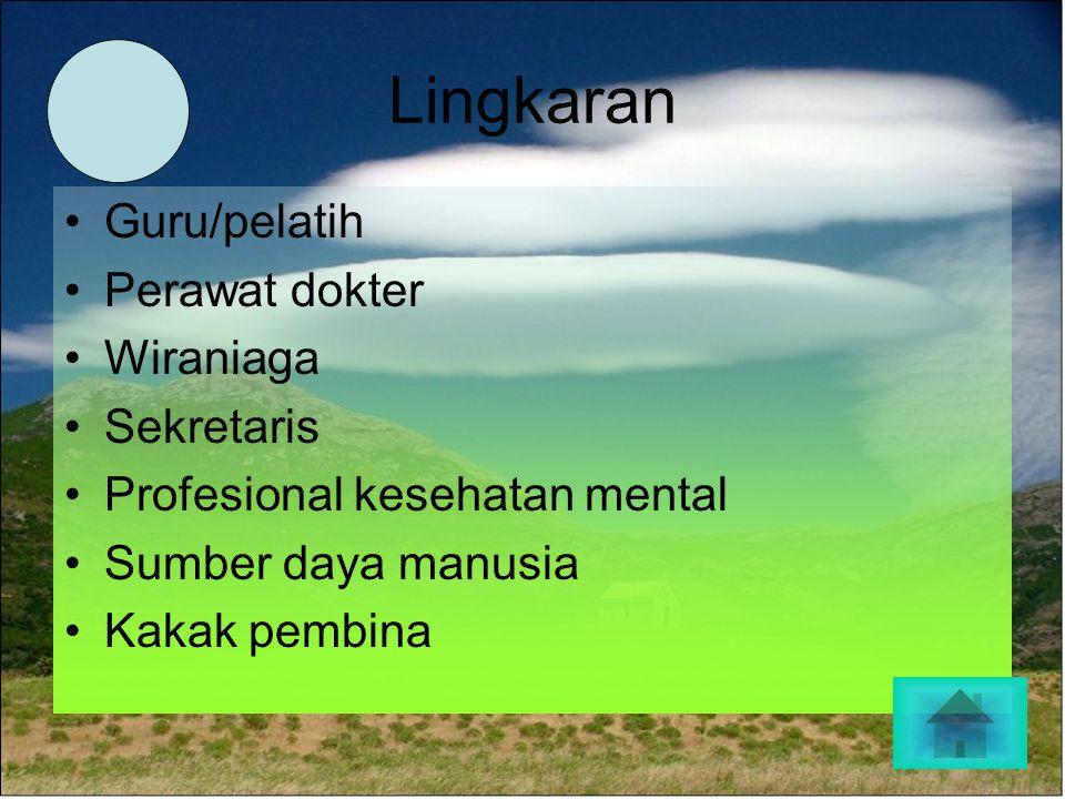 Lingkaran Guru/pelatih Perawat dokter Wiraniaga Sekretaris