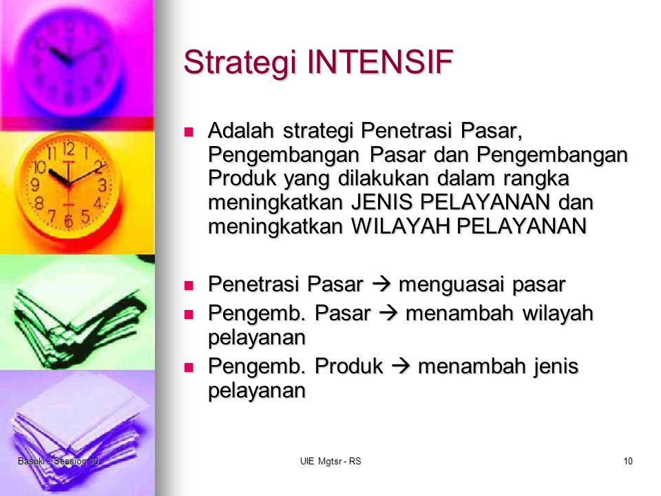 Strategi INTENSIF