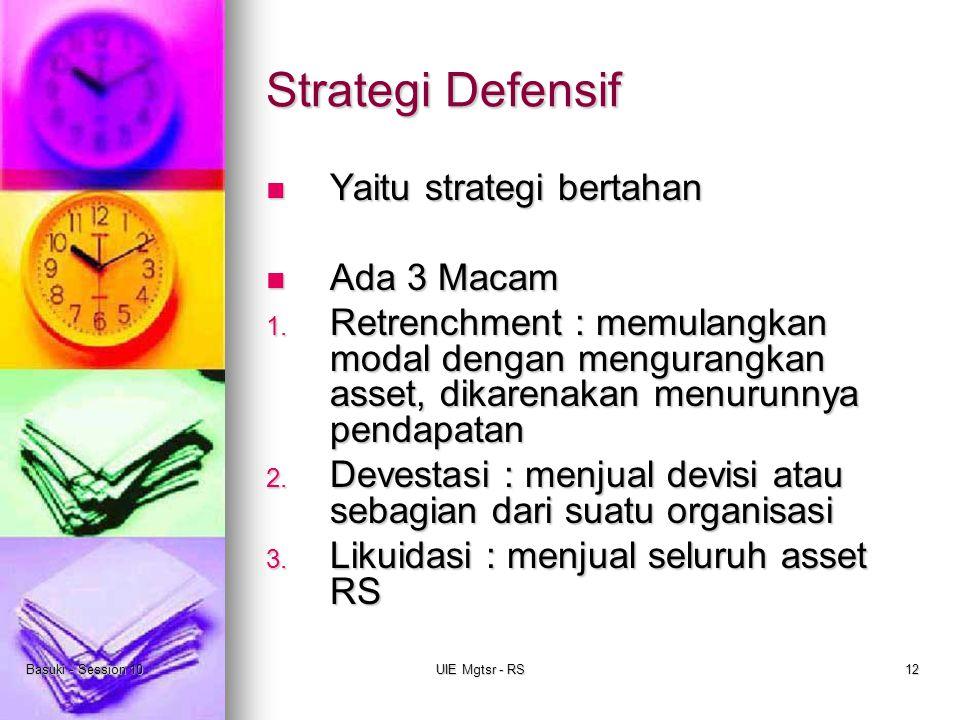 Strategi Defensif Yaitu strategi bertahan Ada 3 Macam