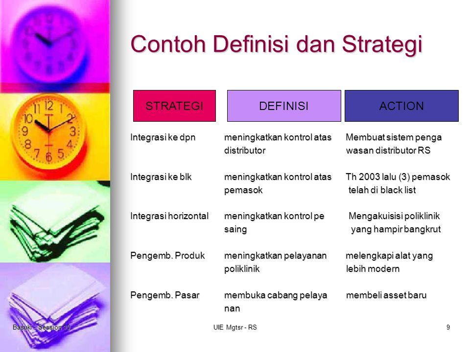 Contoh Definisi dan Strategi