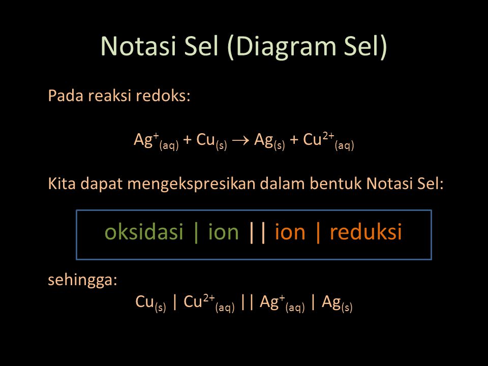 Notasi Sel (Diagram Sel)