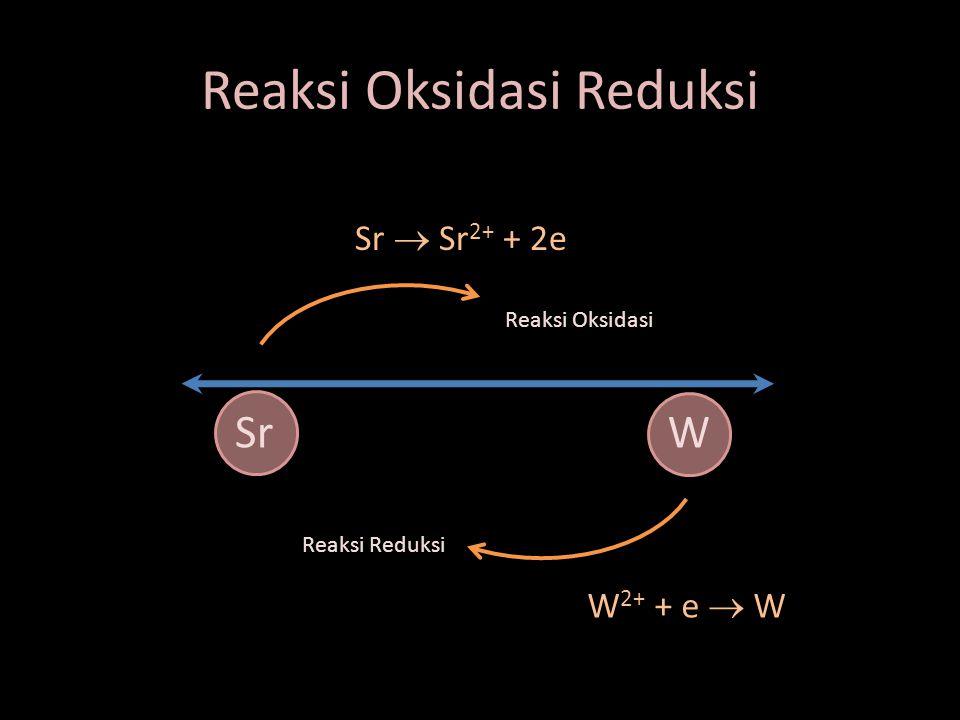 Reaksi Oksidasi Reduksi