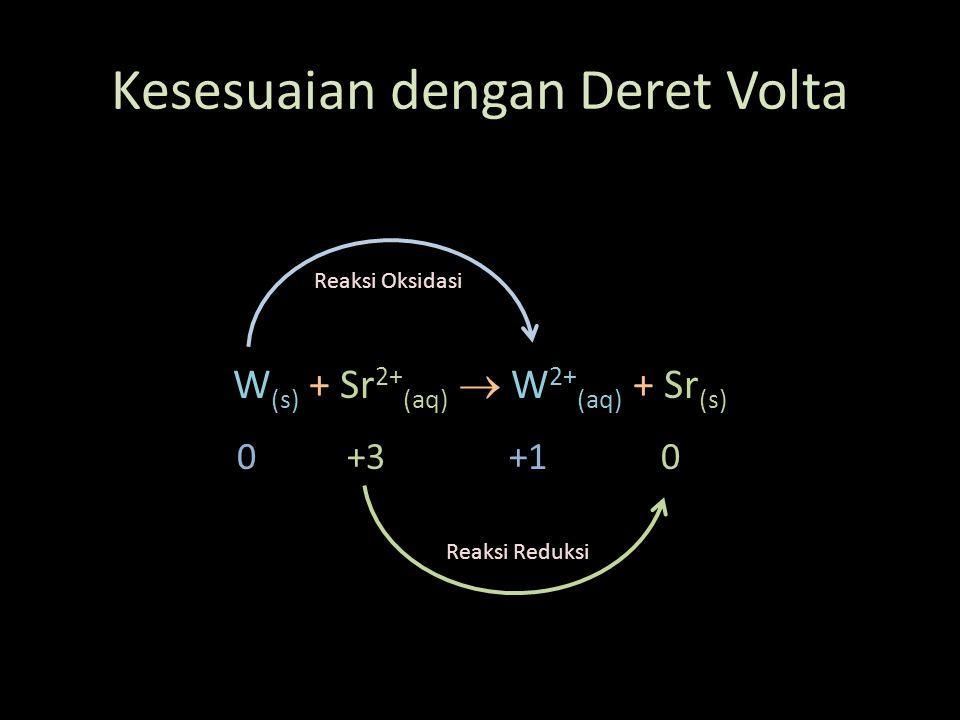 Kesesuaian dengan Deret Volta
