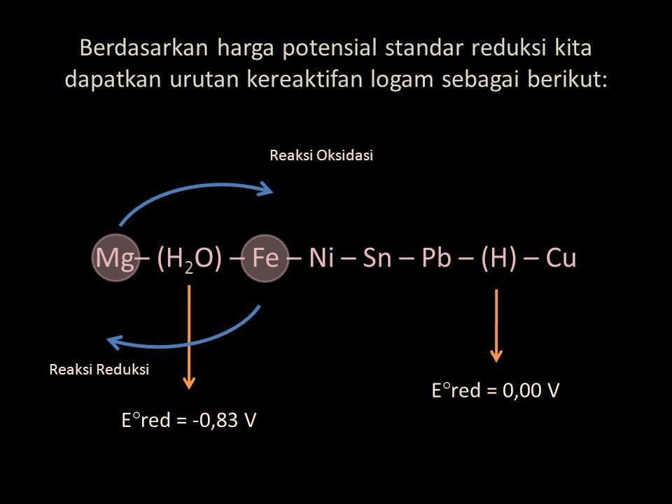 Mg– (H2O) – Fe – Ni – Sn – Pb – (H) – Cu