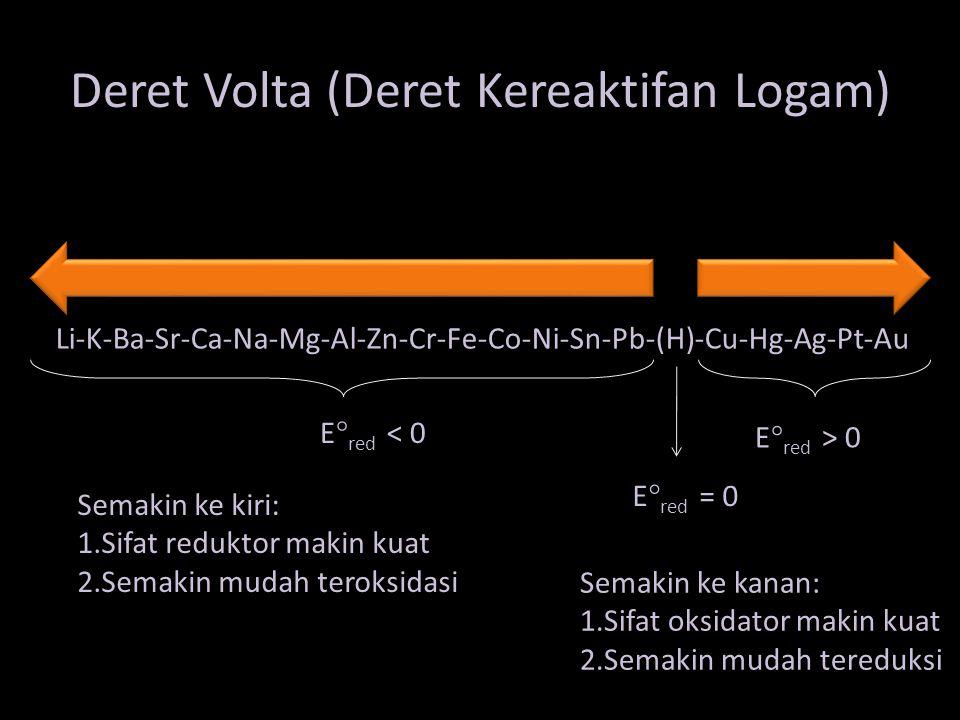 Deret Volta (Deret Kereaktifan Logam)
