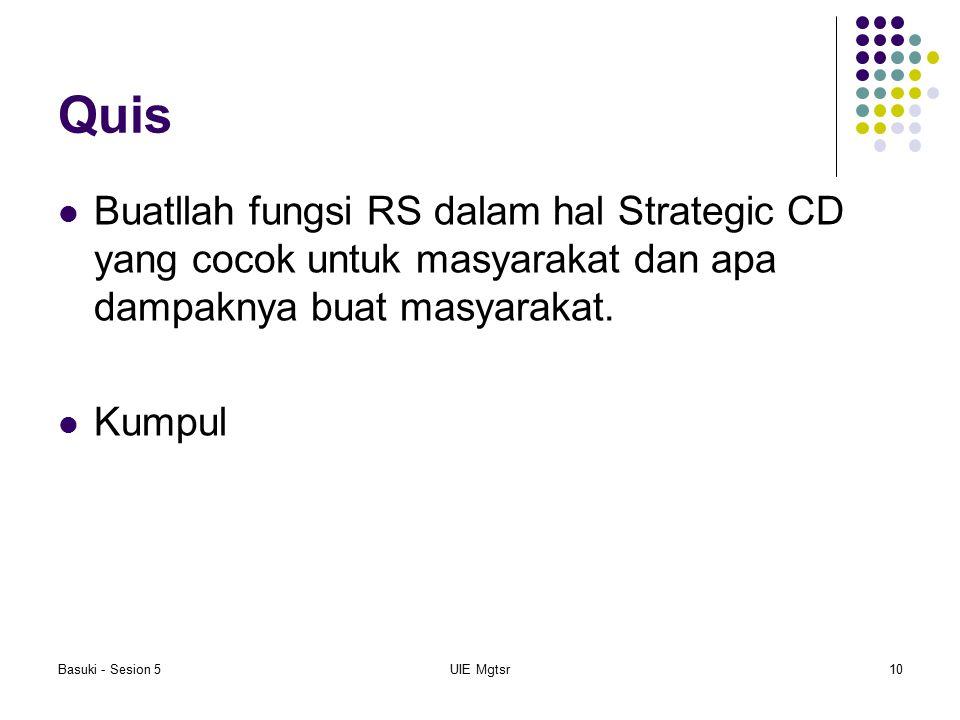 Quis Buatllah fungsi RS dalam hal Strategic CD yang cocok untuk masyarakat dan apa dampaknya buat masyarakat.