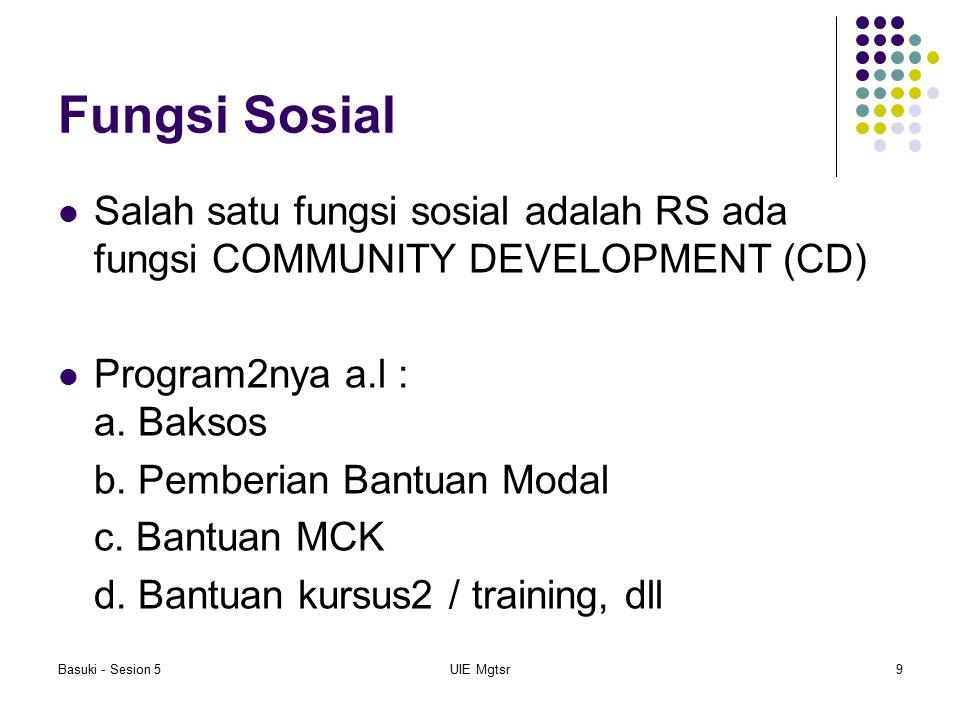Fungsi Sosial Salah satu fungsi sosial adalah RS ada fungsi COMMUNITY DEVELOPMENT (CD) Program2nya a.l : a. Baksos.
