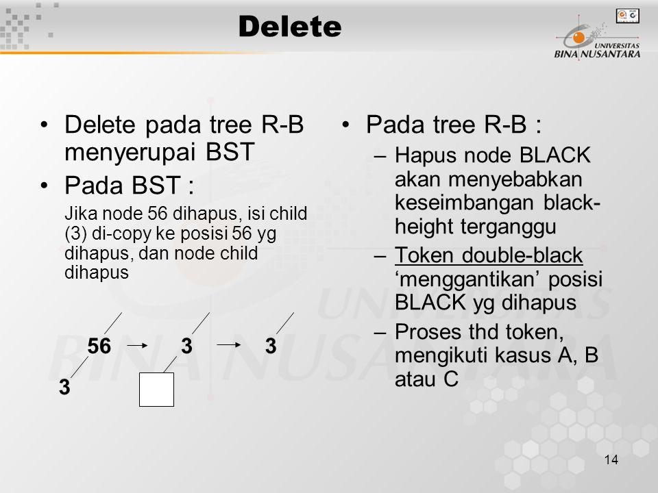 Delete Delete pada tree R-B menyerupai BST Pada BST : Pada tree R-B :