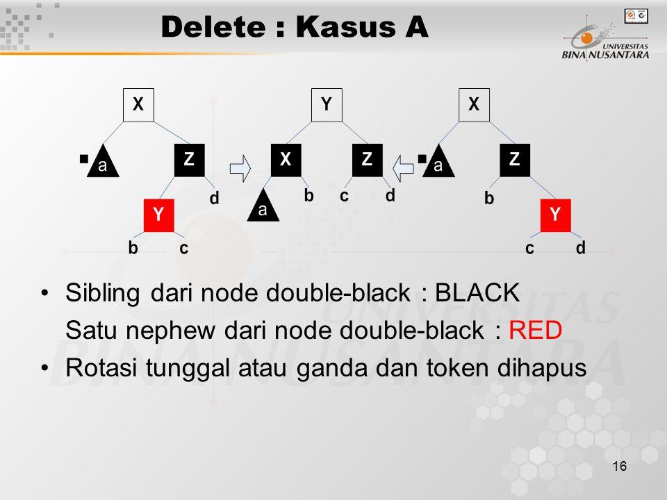 Delete : Kasus A Sibling dari node double-black : BLACK