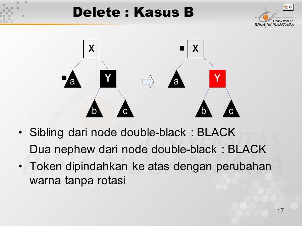 Delete : Kasus B Sibling dari node double-black : BLACK