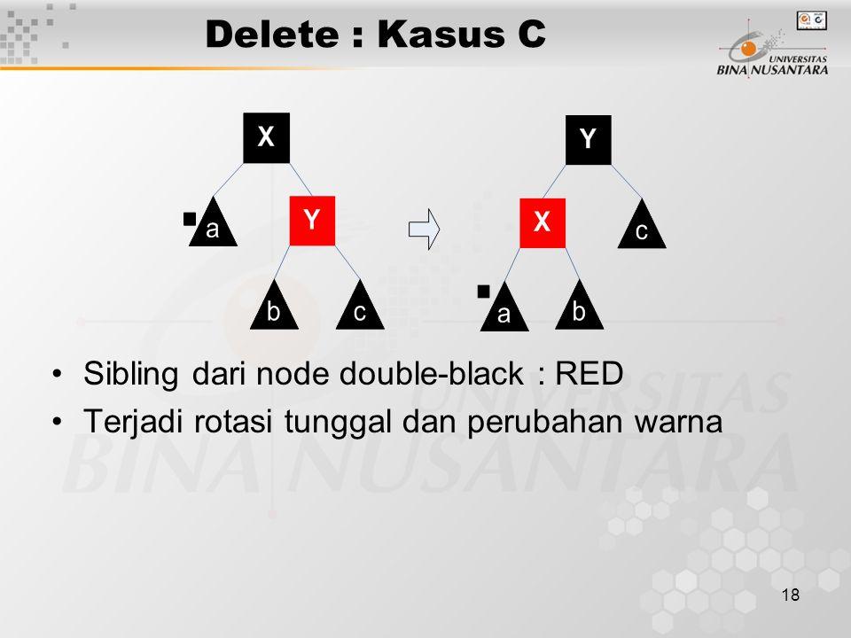 Delete : Kasus C Sibling dari node double-black : RED