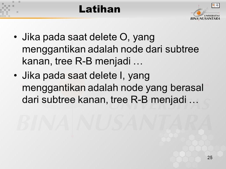 Latihan Jika pada saat delete O, yang menggantikan adalah node dari subtree kanan, tree R-B menjadi …