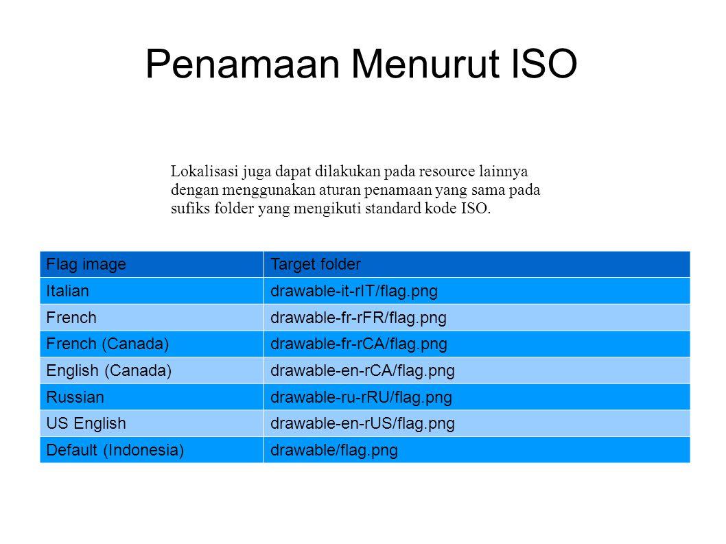 Penamaan Menurut ISO