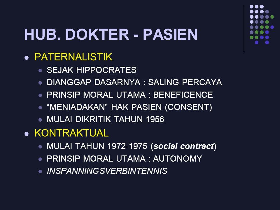 HUB. DOKTER - PASIEN PATERNALISTIK KONTRAKTUAL SEJAK HIPPOCRATES