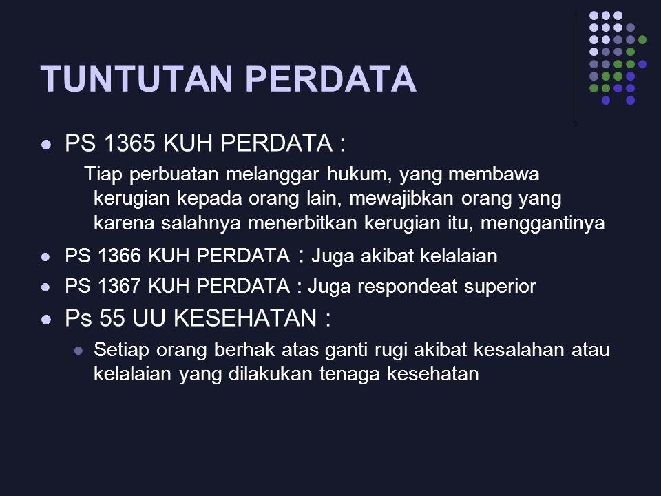 TUNTUTAN PERDATA PS 1365 KUH PERDATA : Ps 55 UU KESEHATAN :