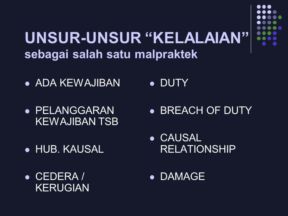 UNSUR-UNSUR KELALAIAN sebagai salah satu malpraktek